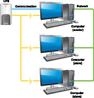 primary - secondary diagram
