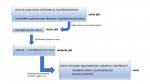 Introducing anvil - Tools for distributing ssl certificates